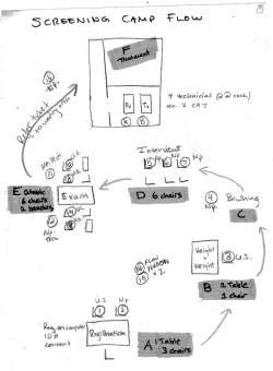camp-layout-2